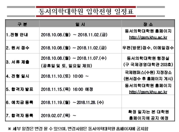 동서의학대학원 입학전형 일정표.png