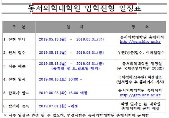 동서의학대학원 입학전형 일정표.JPG
