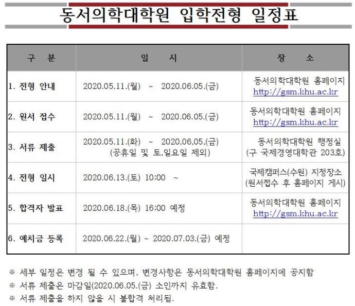 2020학년도 후기 입학전형 일정표.PNG